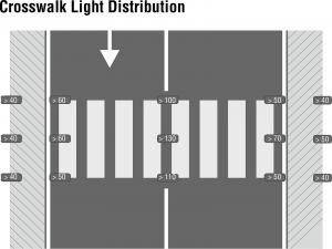 TS-SR-U2H7 crosswalk light distribution