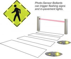 Pedestrian Detection Photo Sensor Bollard drawings