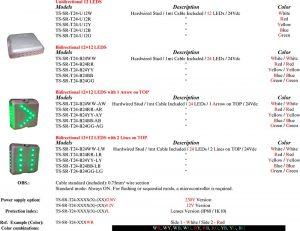 TS-SR-T24 ordering codes