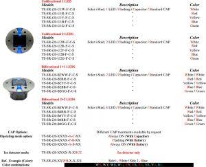 TS-SR-i20 ordering codes