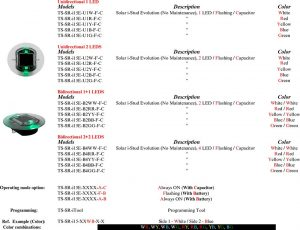 TS-SR-i15 ordering codes