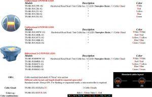 TS-SR-50 ordering codes