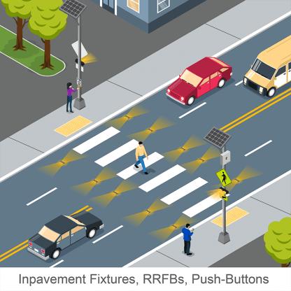 Inpavement Fixtures RRFBs with Push Buttons