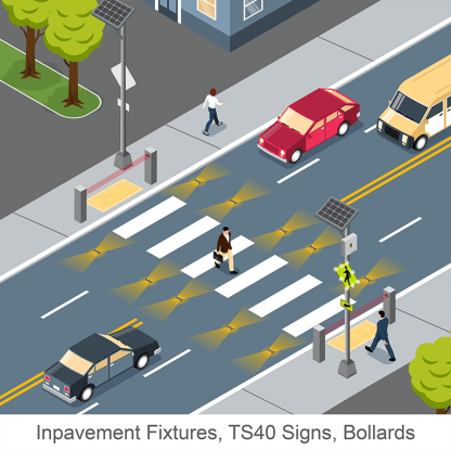Inpavement Fixtures TS40 Signs with Bollards
