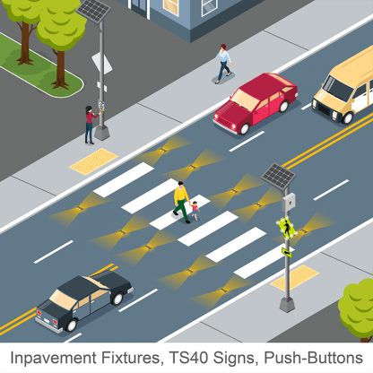 Inpavement Fixtures TS40 Signs with Push Buttons